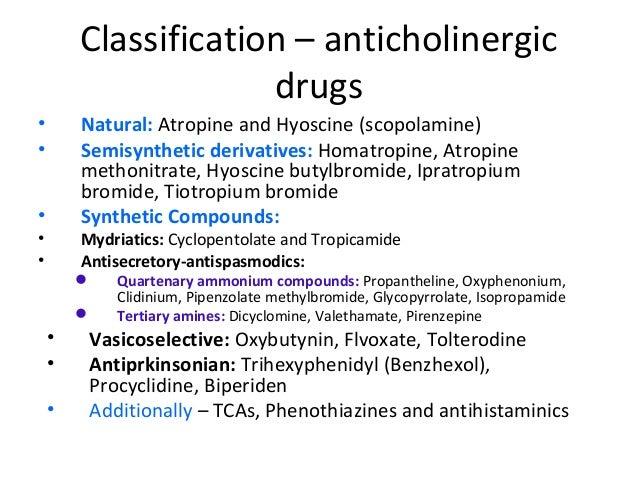 anticholinergics and drugs acting on autonomic ganglia- drdhriti, Skeleton