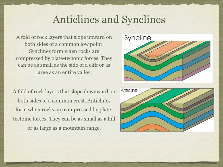 Anticlines and Synclines A fold of rock layers that slope upward on     both sides of a common low point.       Synclines ...