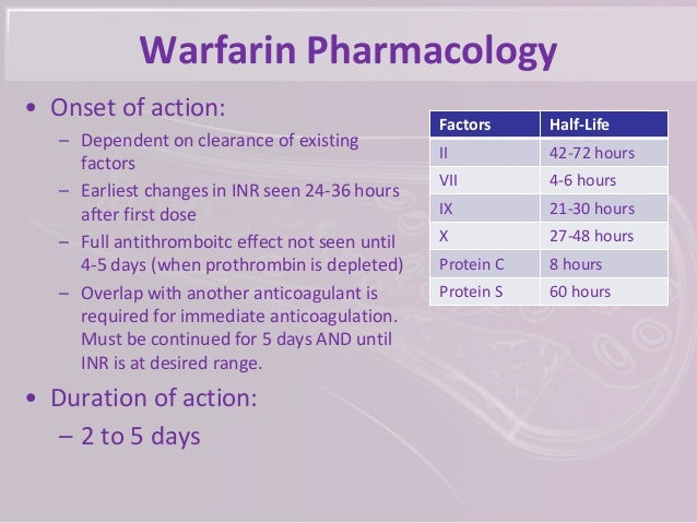 anticoagulation pharmacology