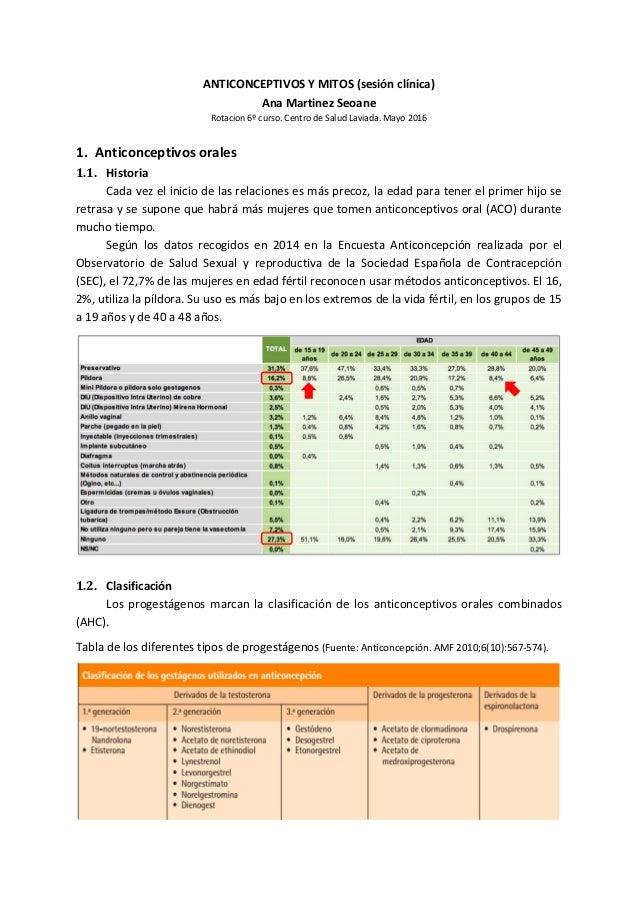 ANTICONCEPTIVOSYMITOS(sesiónclínica) AnaMartinezSeoane Rotacion6ºcurso.CentrodeSaludLaviada.Mayo2016  1....