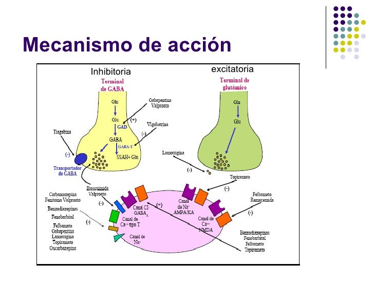 Efectos secundarios del medicamento viagra