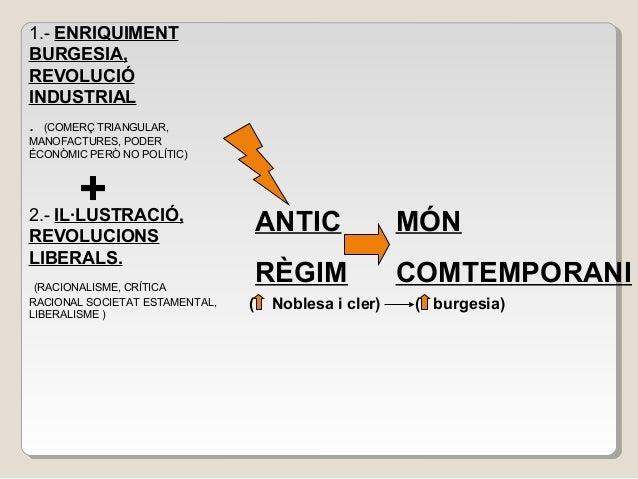 1.- ENRIQUIMENT BURGESIA, REVOLUCIÓ INDUSTRIAL . (COMERÇ TRIANGULAR, MANOFACTURES, PODER ÉCONÒMIC PERÒ NO POLÍTIC) 2.- IL·...