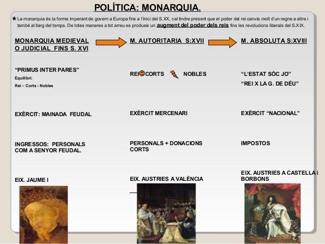 """POLÍTICA: MONARQUIA. MONARQUIA MEDIEVAL O JUDICIAL FINS S. XVI """"PRIMUS INTER PARES"""" Equilibri: Rei – Corts - Nobles EXÈRCI..."""