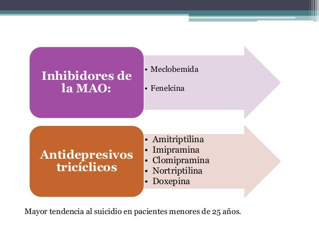 • Meclobemida • Fenelcina Inhibidores de la MAO: • Amitriptilina • Imipramina • Clomipramina • Nortriptilina • Doxepina An...