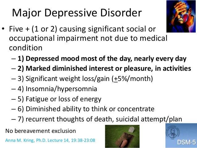 Antidepressants Part I Slide 3