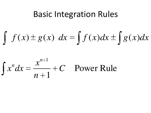 antiderivatives and indefinite integration2009
