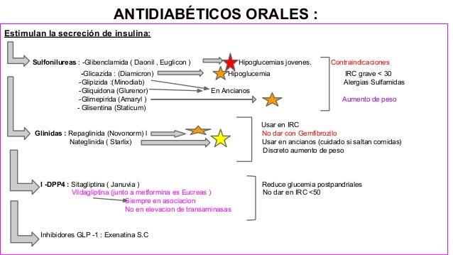 Antidiabeticos orales.pdf 2 , Dr FERMIN GAMERO