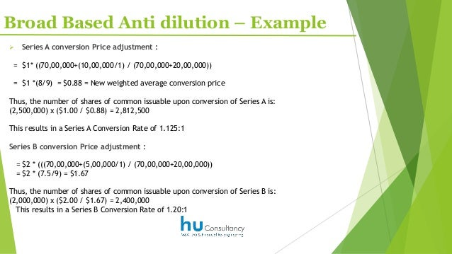 Stock options anti-dilution