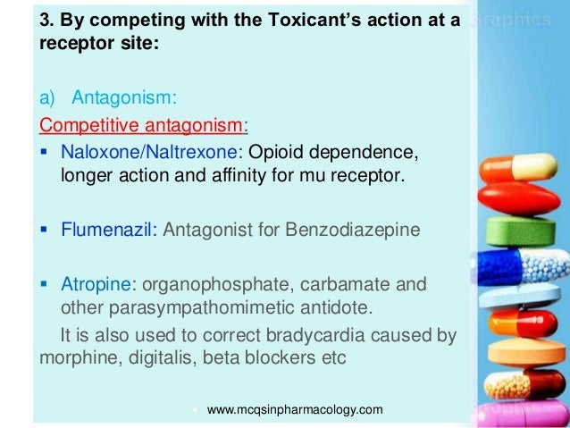3. By competing with the Toxicant's action at a receptor site: a) Antagonism: Competitive antagonism:  Naloxone/Naltrexon...