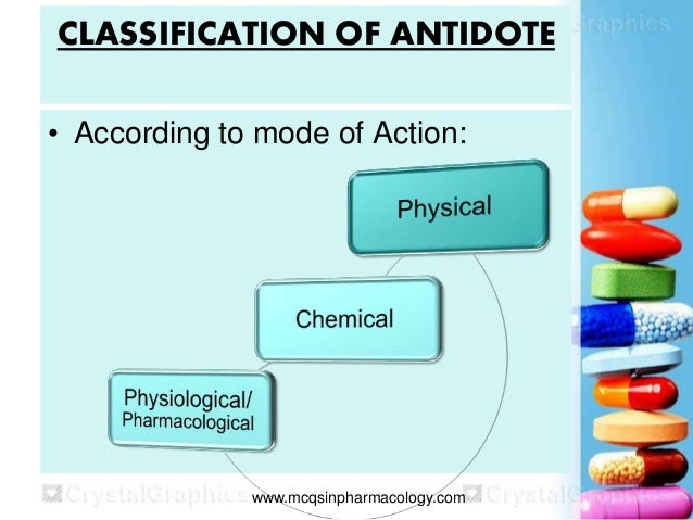 CLASSIFICATION OF ANTIDOTE • According to mode of Action:  www.mcqsinpharmacology.com