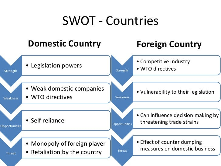 """a brief introduction to anti dumping law Its focus is on how governments can or cannot react to dumping — it disciplines anti-dumping actions, and it is often called the """"anti-dumping agreement""""  introduction to anti-dumping in the wto links to anti -dumping  decisions of wto bodies concerning the anti-dumping agreement in the analytical index — guide to wto law."""