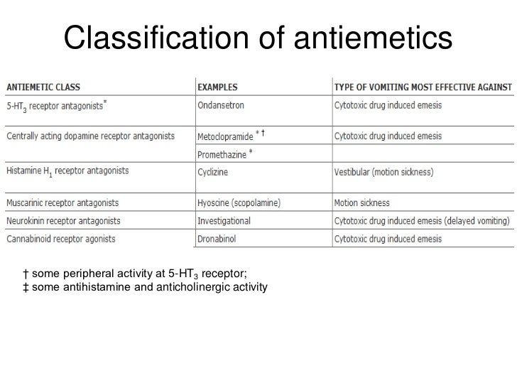 drugs classification assigment one Tracey blanks unit 6 assignmt - hs140 pharmacology unit 6 the assignment is worth 20 points generic medication suffix drug class medication examples-olone.