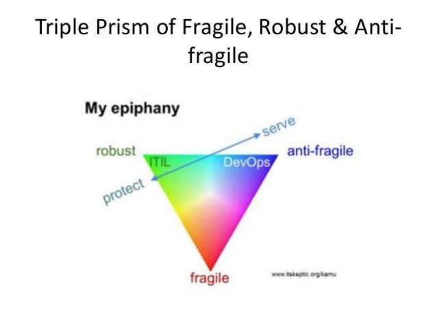 Neil's Work | Books | Fragile Things