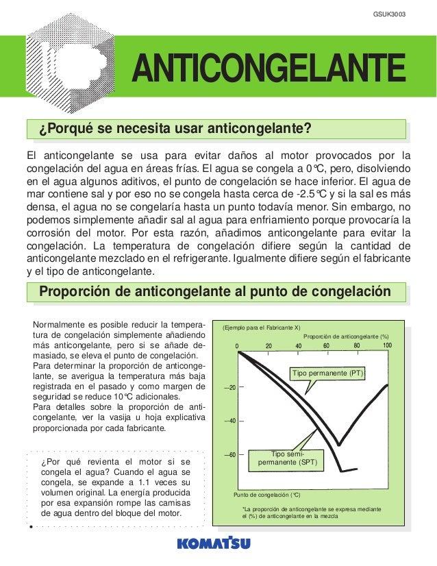 8 ¿Porqué se necesita usar anticongelante? ANTICONGELANTE CONOCIMIENTOS BASICOS SOBRE ANTICONGELANTES GSUK3003 Abril, 2000...