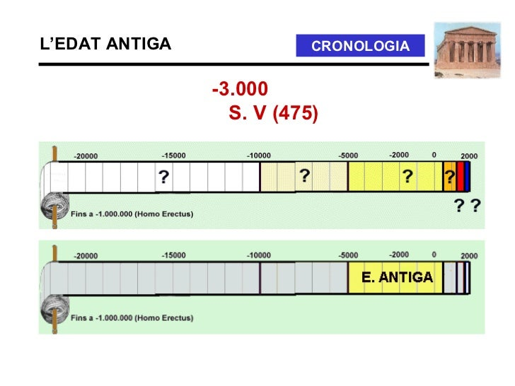 Edat Antiga Slide 3