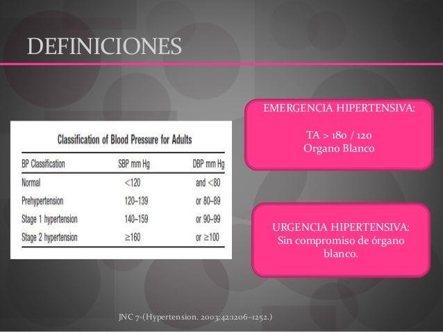Antihipertensivos Slide 3