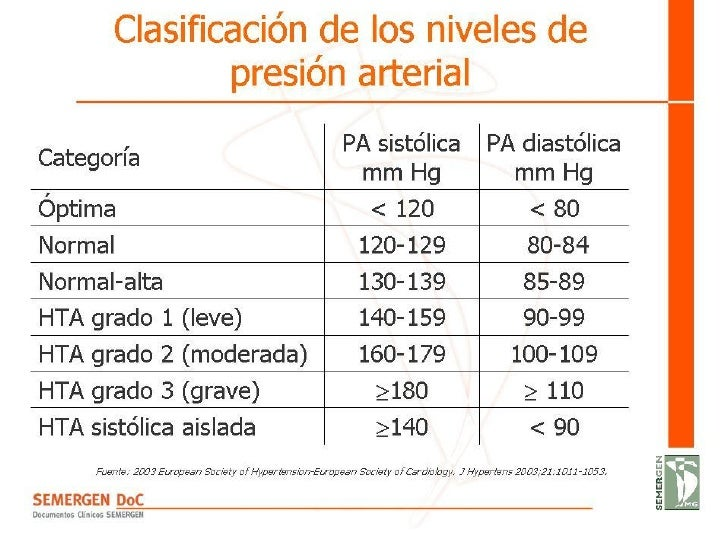 farmacos antihipertensivos mecanismo de accion pdf