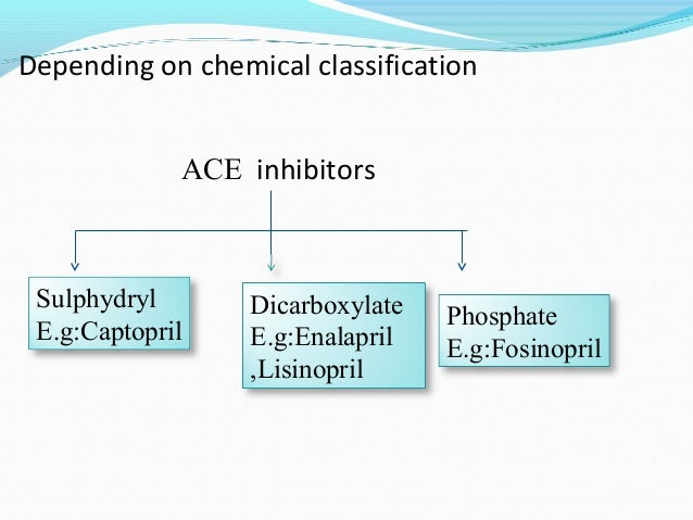 CAPTOPRILENALAPRILFOSINOPRIL