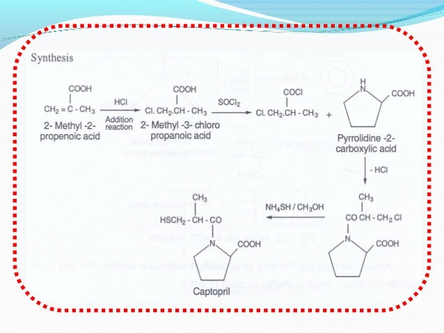Angiotencin receptor Antagonists