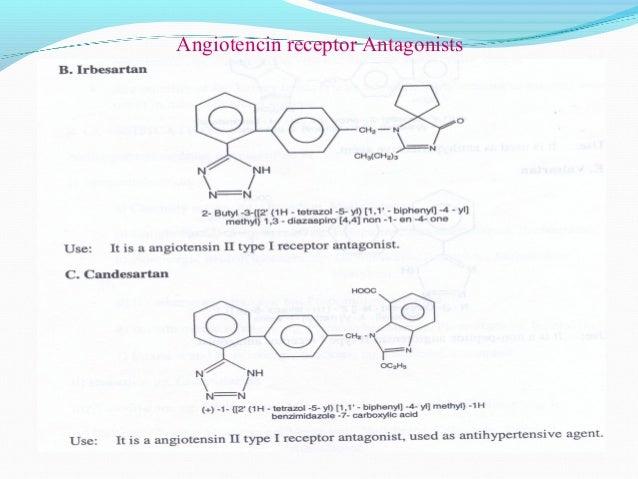  Valsartan (Diovan®) Telmisartin (Micardis®) Candesartan (Atacand®) Losartin (Cozaar®)Irbesartin (Avapro®)Angiotensin...