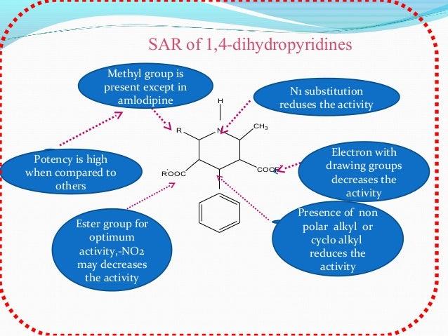 PrazosinPrazosin phentolamineAdrenergic receptor antagonist