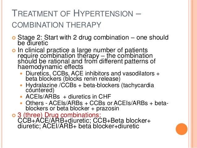 Antihypertensives - drdhriti