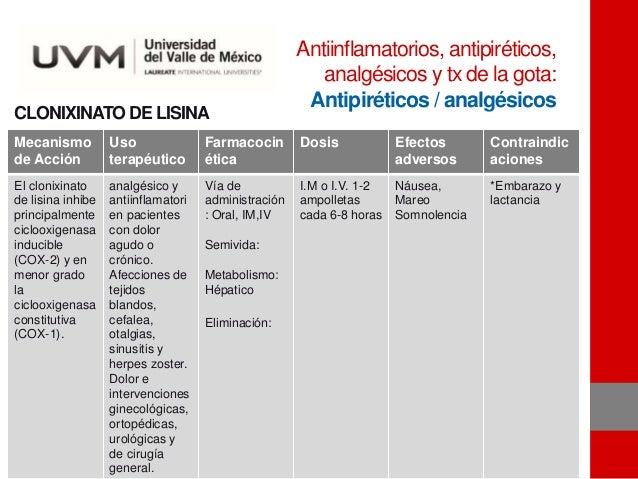 CLONIXINATODE LISINA Mecanismo de Acción Uso terapéutico Farmacocin ética Dosis Efectos adversos Contraindic aciones El cl...