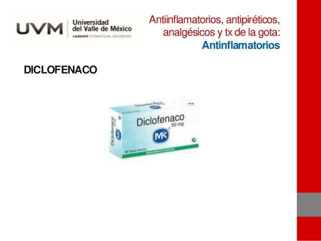 DICLOFENACO Antiinflamatorios, antipiréticos, analgésicos y tx de la gota: Antinflamatorios