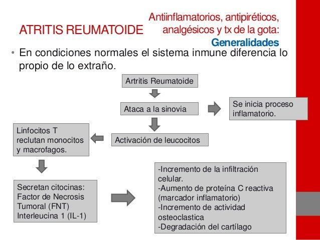 ATRITIS REUMATOIDE • En condiciones normales el sistema inmune diferencia lo propio de lo extraño. Artritis Reumatoide Ata...