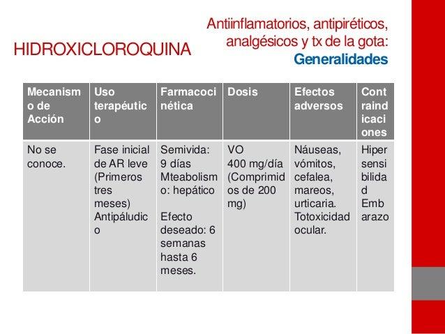 HIDROXICLOROQUINA Mecanism o de Acción Uso terapéutic o Farmacoci nética Dosis Efectos adversos Cont raind icaci ones No s...