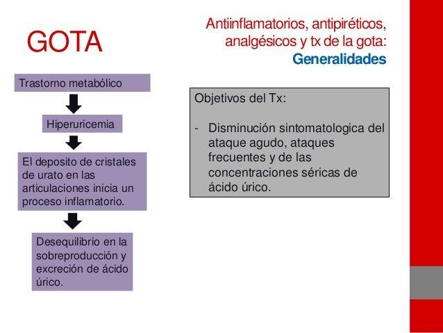 GOTA Trastorno metabólico Hiperuricemia El deposito de cristales de urato en las articulaciones inicia un proceso inflamat...