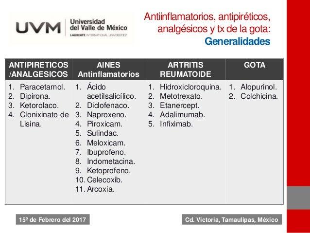 FÁRMACOS ANTIPIRETICOS /ANALGESICOS AINES Antinflamatorios ARTRITIS REUMATOIDE GOTA 1. Paracetamol. 2. Dipirona. 3. Ketoro...