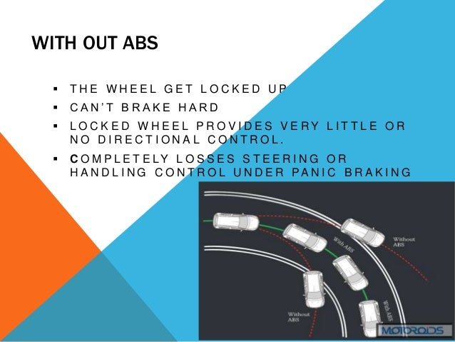 anti lock breaking system Enhanced easy-stop™ abs is an electronic, self-monitoring system that provides outstanding trailer monitoring and control capabilities to commercial drivers.
