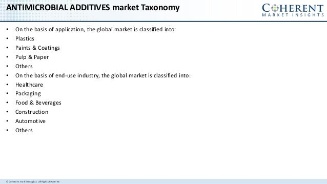 © Coherent market Insights. All Rights Reserved ANTIMICROBIAL ADDITIVES market Taxonomy • On the basis of application, the...