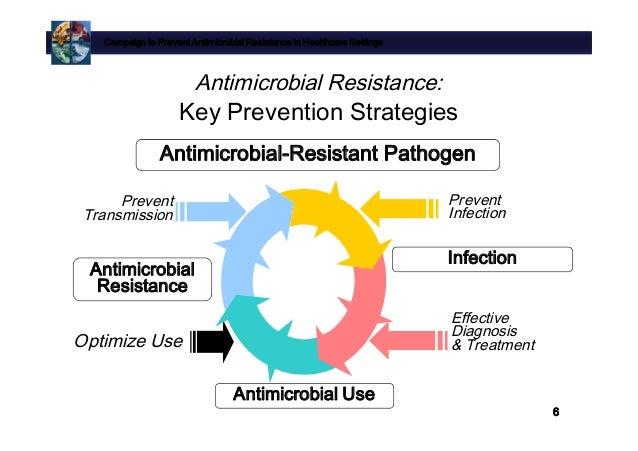 how to help prevent antibiotic resistance