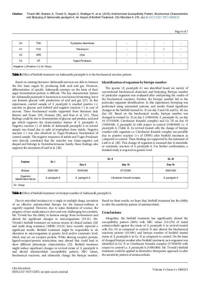 30. TDA Tryptophan deaminase - - - - 31. TO4 Tobramycin - - + - 32. URE Urea - - - - 33. VP Voges-Proskauer - - - - Negati...