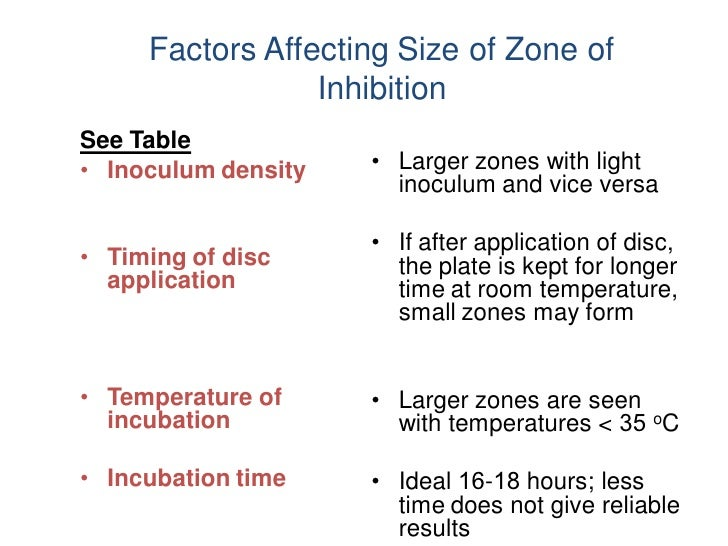 Factors Affecting Size of Zone of                 InhibitionSee Table• Inoculum density   • Larger zones with light       ...