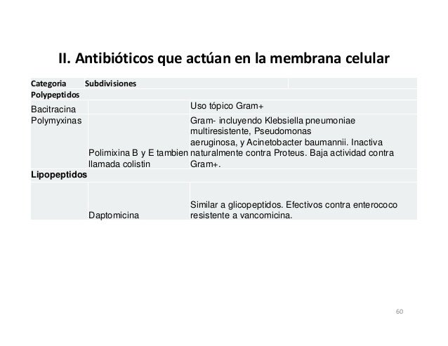 actinobacter baumannii Michalopoulos a(1), falagas me author information: (1)icu, henry dunant hospital, athens, greece importance of the field: acinetobacter baumannii has emerged as a major cause of healthcare-associated infections it commonly presents resistance to multiple antimicrobial agents, occasionally.