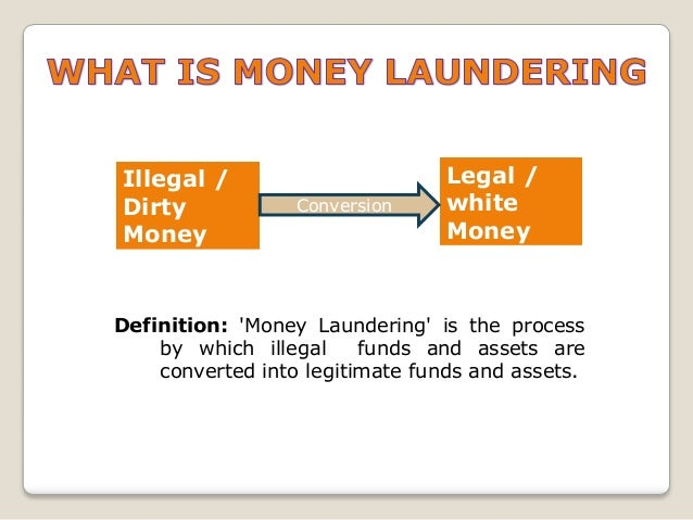 Legislation and regulation for money laundering
