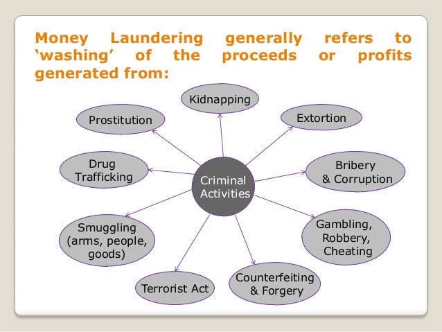 money laundering online dating Cybercriminals are increasingly using online gaming and micro-laundering to launder money, according to a report by security researcher jean-loup richet.