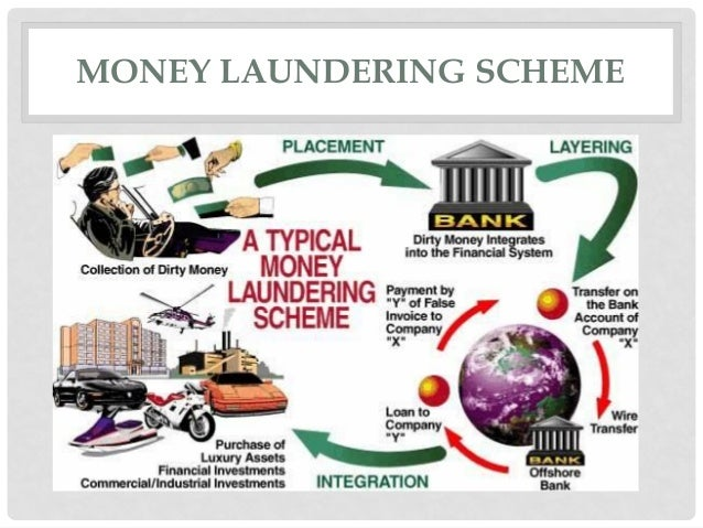 money laundering sources Kate o'keeffe, rachel louise ensign and christopher m matthews broke the news that casino operator wynn resorts ltd is being probed by federal regulators to see if the las vegas-based company violated money-laundering laws, according to sources.