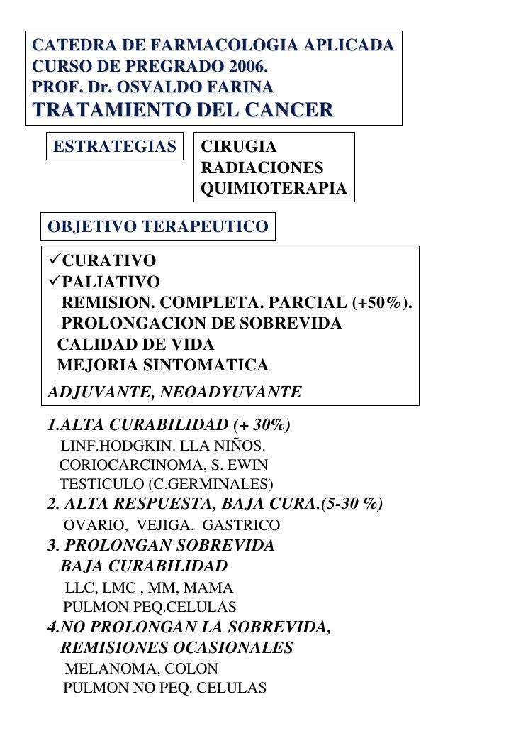 CATEDRA DE FARMACOLOGIA APLICADA CURSO DE PREGRADO 2006. PROF. Dr. OSVALDO FARINA TRATAMIENTO DEL CANCER  ESTRATEGIAS     ...