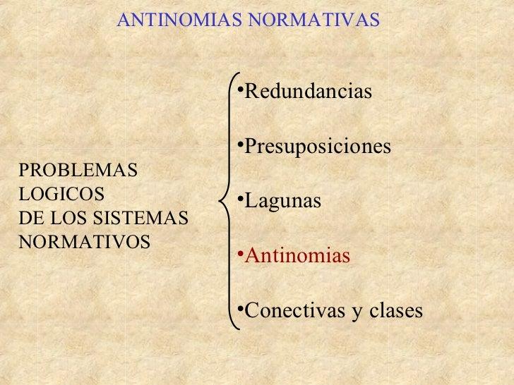 ANTINOMIAS NORMATIVAS                  •Redundancias                  •PresuposicionesPROBLEMASLOGICOS           •LagunasD...