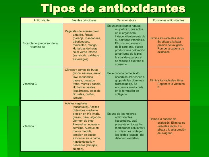 antioxidante-5-728.jpg?cb=1269527131