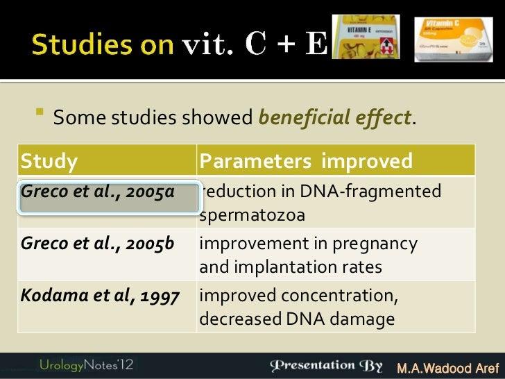 Vitamins and sperm morphology