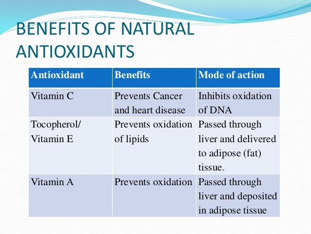 Antioxidant technical ppt