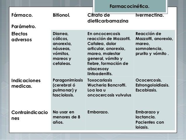 Pdf farmacologia antiparasitarios de los
