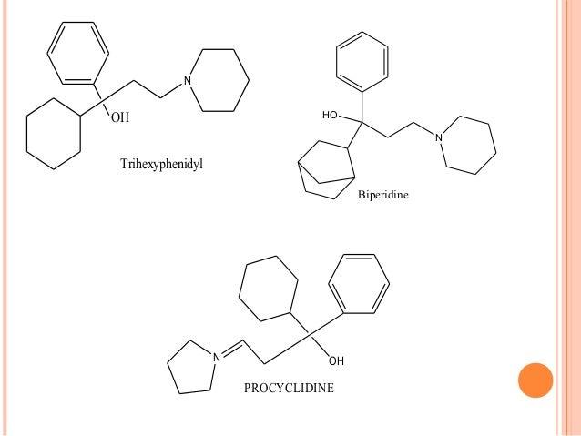 Procyclidine No Prescription