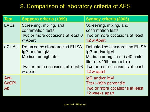 2. Comparison of laboratory criteria of APS. Test Sapporo criteria (1999) Sydney criteria (2006) LACs Screening, mixing, a...