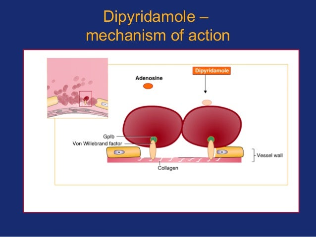 Dipyridamole Classification